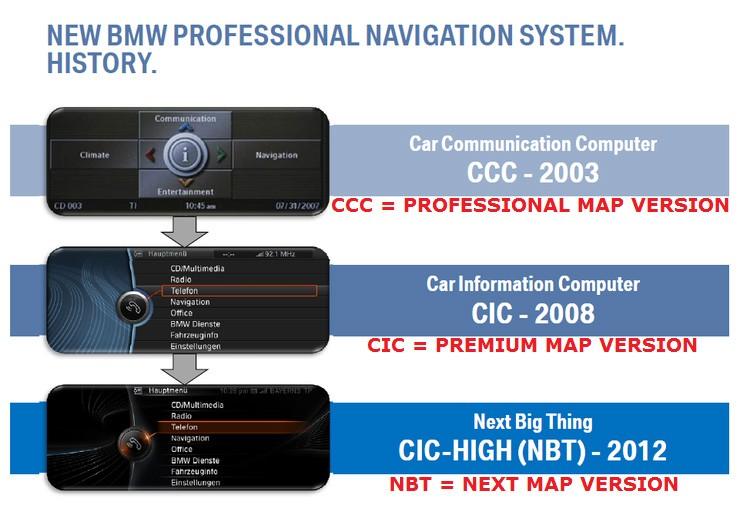 BMW FSC Keygen