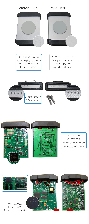 Piwis II Semtech Hardware & J2534 Hardware